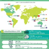 CPTPP  Comprehensive and Progressive Agreement for trans-Pacific Partnership